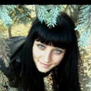 rhlpkhtoihventpi's profile photo