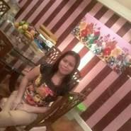 joviea9's profile photo