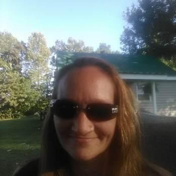 angelab274_Tennessee_Egyedülálló_Nő