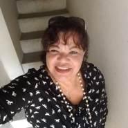 risoneidel's profile photo