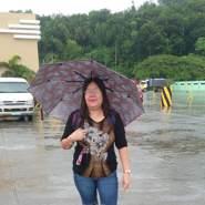 cosmosagatha's profile photo