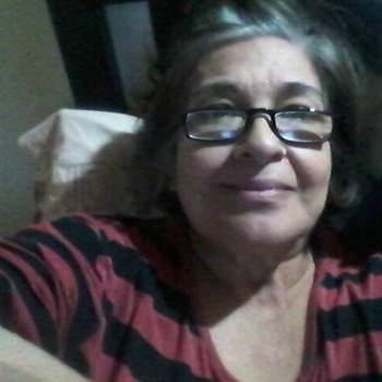 claudiac662_Buenos Aires_Single_Female