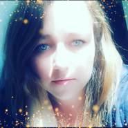 anna387's profile photo
