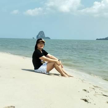 deed795_Nonthaburi_Độc thân_Nữ