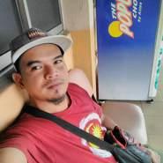 realmed's profile photo