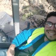 thiago1694's profile photo