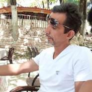 kostass61's profile photo