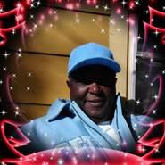 agodlyman's profile photo