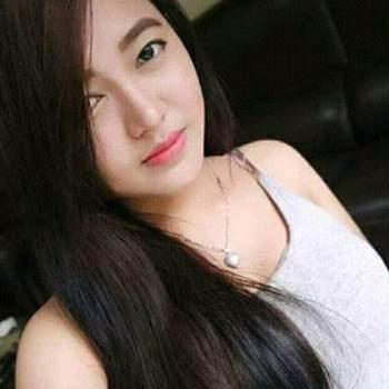 richod7_Negeri Sembilan_Single_Female