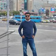 shivjik11's profile photo