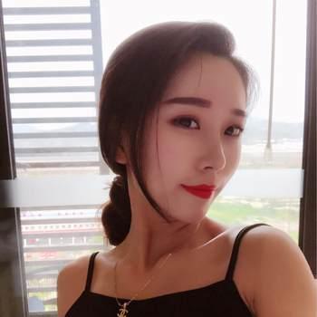 annab3619_Fujian_Solteiro(a)_Feminino