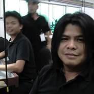 suebsaeng1235's profile photo