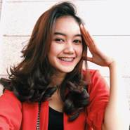 mega579's profile photo