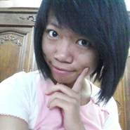 gtyhol's profile photo