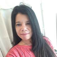 lorel035's profile photo