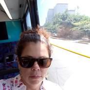 trewin04's profile photo