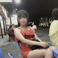 nhup086's profile photo