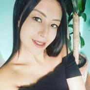 wendya160's profile photo