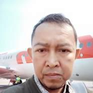 supriyantop4's profile photo