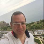davd0053's profile photo