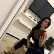 elanand's profile photo