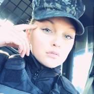 kateanna255's profile photo