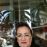 fatimaz504's profile photo