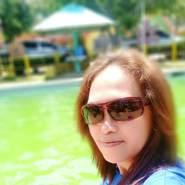 dyngb106's profile photo