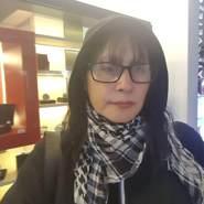 roxanae35's profile photo