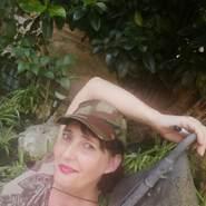 inmav671's profile photo