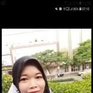 susil246's profile photo