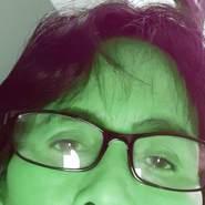 anggritaa2's profile photo