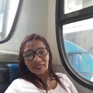 lucianamor's profile photo