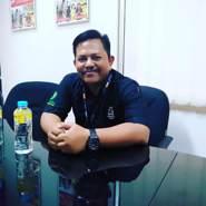 jsupandi2877's profile photo