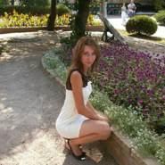 eeetyaajtxgtxuzb's profile photo