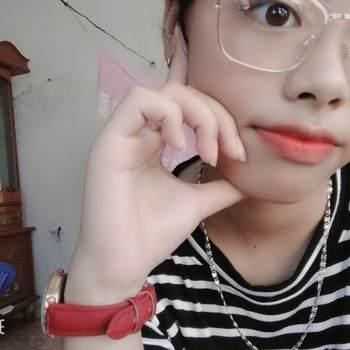 lilyt547_Thai Binh_Solteiro(a)_Feminino