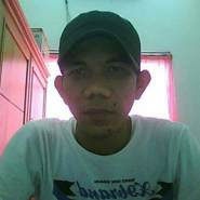 candray15's profile photo