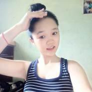 nhinguyen103's profile photo