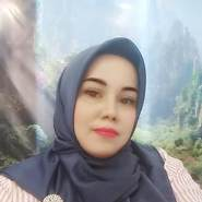 ratnan39's profile photo