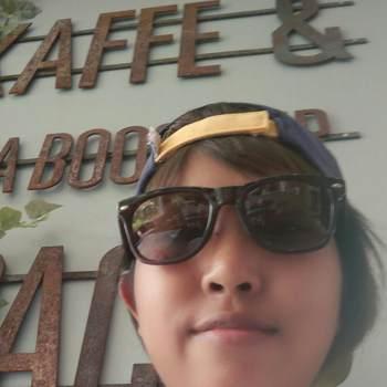 nittayahongthong_Buri Ram_Single_Female