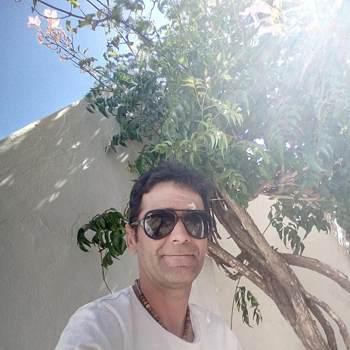 davidb1901_Canarias_Single_Male