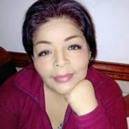 veronicar297's profile photo