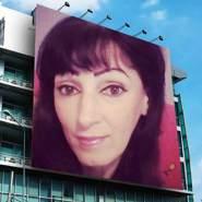 tizuluiza's profile photo