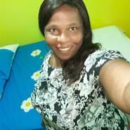 ritaa3725's profile photo