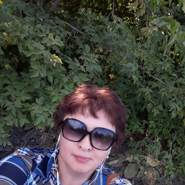 user_maqgp29176's profile photo