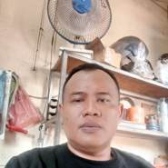 hendro113's profile photo