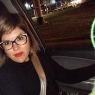 cristina1291's profile photo