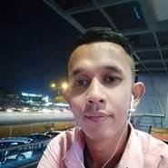 jonatans160's profile photo