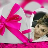 gloria1097's profile photo