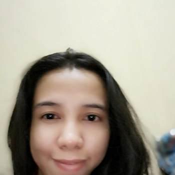 adela4791_Jawa Barat_Single_Female
